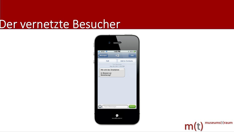 Der vernetzte Besucher – Wie wird das Smartphone im Museum zur Bereicherung?